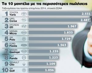 cars_top_sel_2014